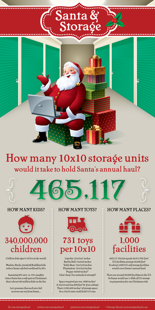 How many 10x10 self storage units would it take to hold Santa's annual haul?